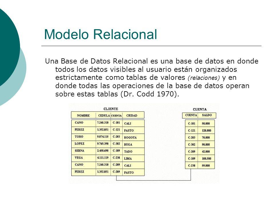 Una Base de Datos Relacional es una base de datos en donde todos los datos visibles al usuario están organizados estrictamente como tablas de valores