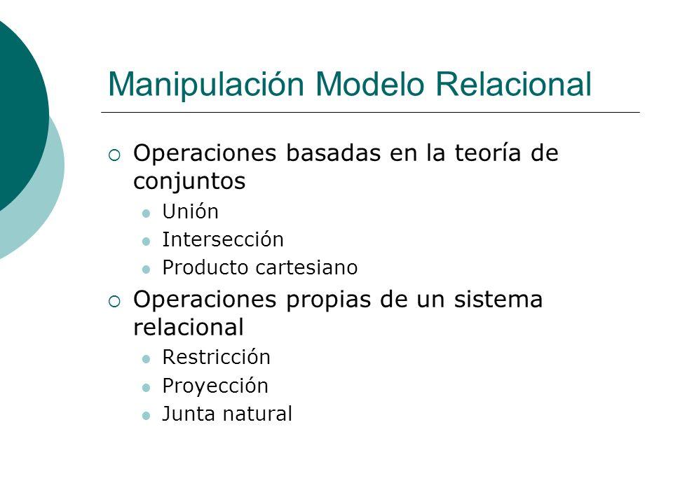 Manipulación Modelo Relacional Operaciones basadas en la teoría de conjuntos Unión Intersección Producto cartesiano Operaciones propias de un sistema