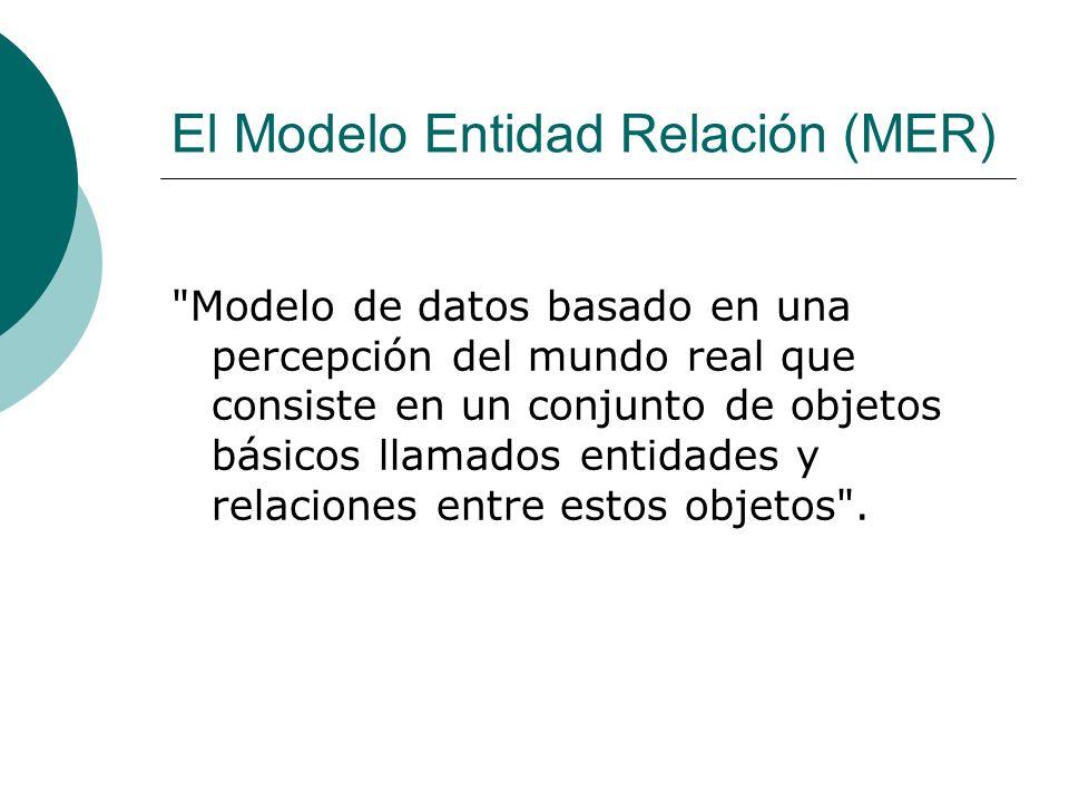 El Modelo Entidad Relación (MER)