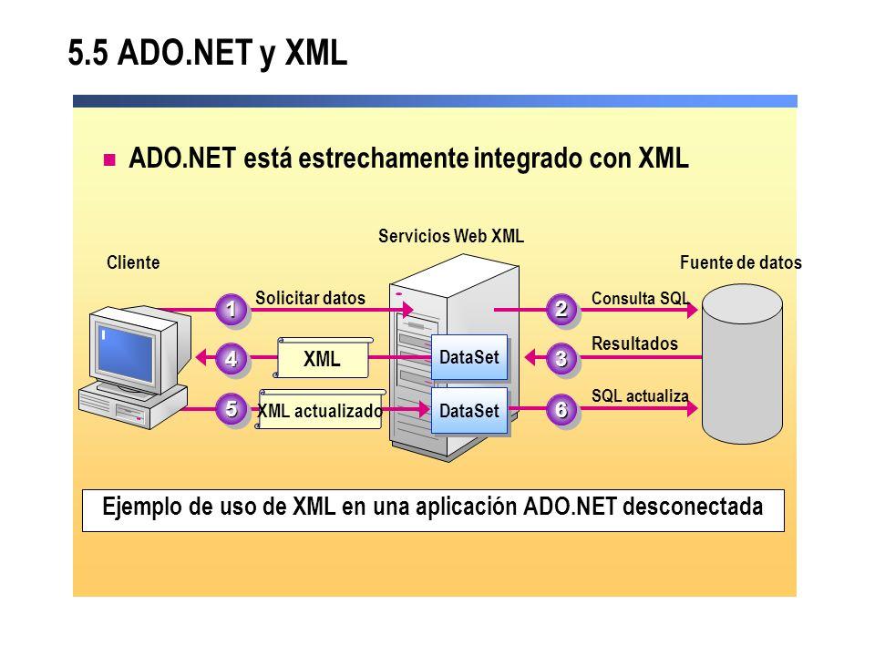 5.5 ADO.NET y XML ADO.NET está estrechamente integrado con XML Ejemplo de uso de XML en una aplicación ADO.NET desconectada Servicios Web XML DataSet