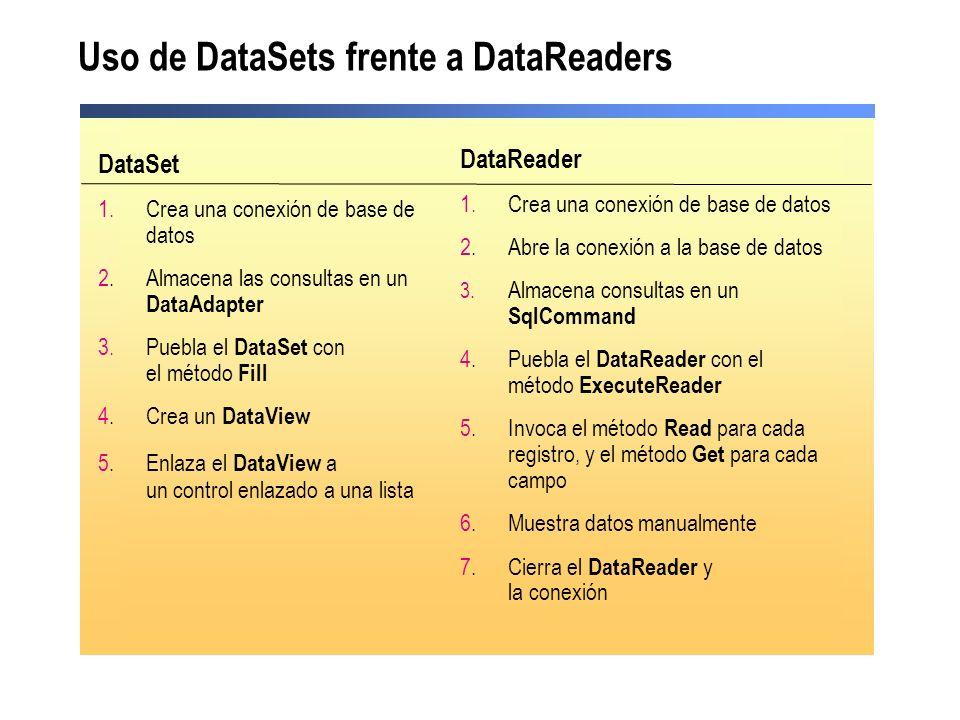 Uso de DataSets frente a DataReaders DataSet 1.Crea una conexión de base de datos 2.Almacena las consultas en un DataAdapter 3.Puebla el DataSet con e