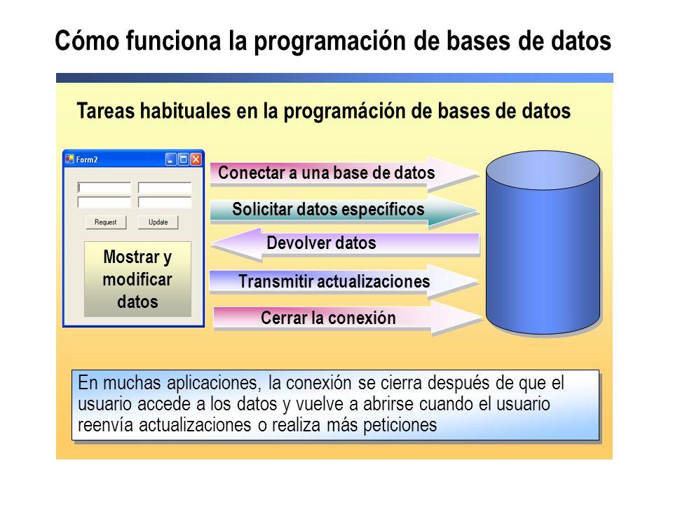 Cómo funciona la programación de bases de datos Conectar a una base de datos Solicitar datos específicos Devolver datos Transmitir actualizaciones Mos