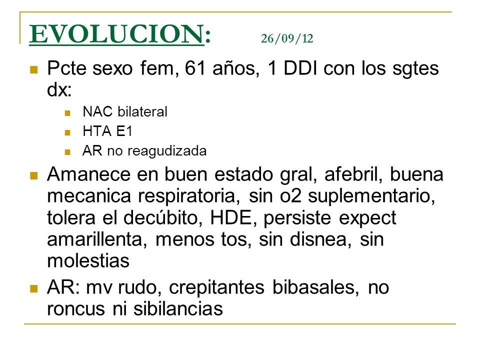 EVOLUCION: 26/09/12 Pcte sexo fem, 61 años, 1 DDI con los sgtes dx: NAC bilateral HTA E1 AR no reagudizada Amanece en buen estado gral, afebril, buena mecanica respiratoria, sin o2 suplementario, tolera el decúbito, HDE, persiste expect amarillenta, menos tos, sin disnea, sin molestias AR: mv rudo, crepitantes bibasales, no roncus ni sibilancias