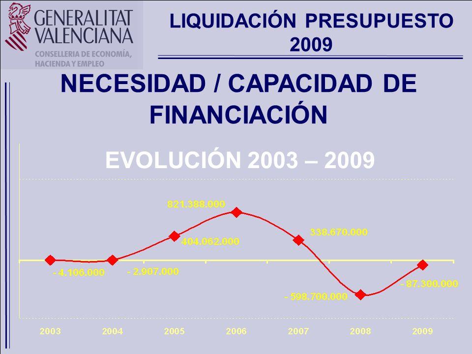 LIQUIDACIÓN PRESUPUESTO 2009 EVOLUCIÓN 2003 – 2009 NECESIDAD / CAPACIDAD DE FINANCIACIÓN
