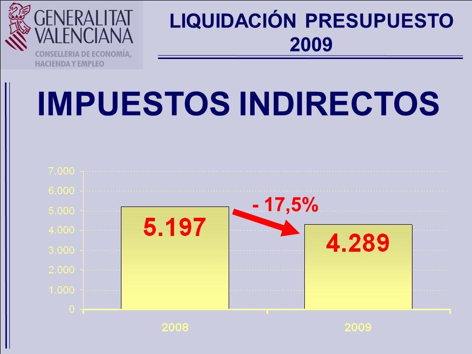 LIQUIDACIÓN PRESUPUESTO 2009 IMPUESTOS INDIRECTOS - 17,5%