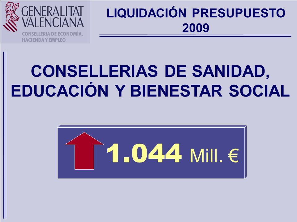 LIQUIDACIÓN PRESUPUESTO 2009 CONSELLERIAS DE SANIDAD, EDUCACIÓN Y BIENESTAR SOCIAL 1.044 Mill.