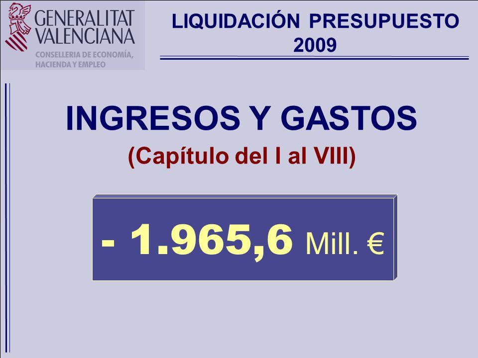 LIQUIDACIÓN PRESUPUESTO 2009 VARIACIÓN NETA DE PASIVOS FINANCIEROS 1.878,3 Mill.