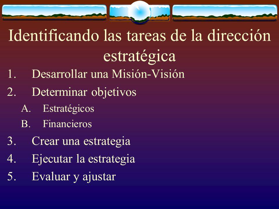 Identificando las tareas de la dirección estratégica 1.Desarrollar una Misión-Visión 2.Determinar objetivos A.Estratégicos B.Financieros 3.Crear una e