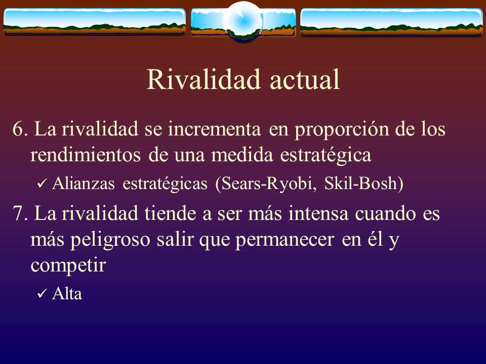 Rivalidad actual 6. La rivalidad se incrementa en proporción de los rendimientos de una medida estratégica Alianzas estratégicas (Sears-Ryobi, Skil-Bo