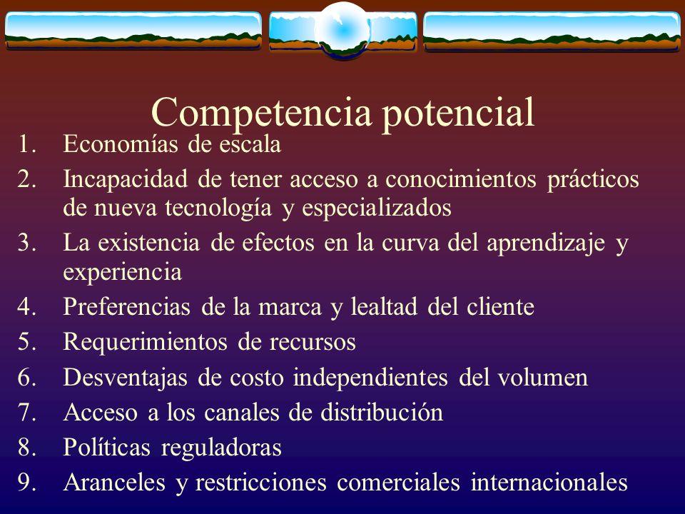 Competencia potencial 1.Economías de escala 2.Incapacidad de tener acceso a conocimientos prácticos de nueva tecnología y especializados 3.La existenc