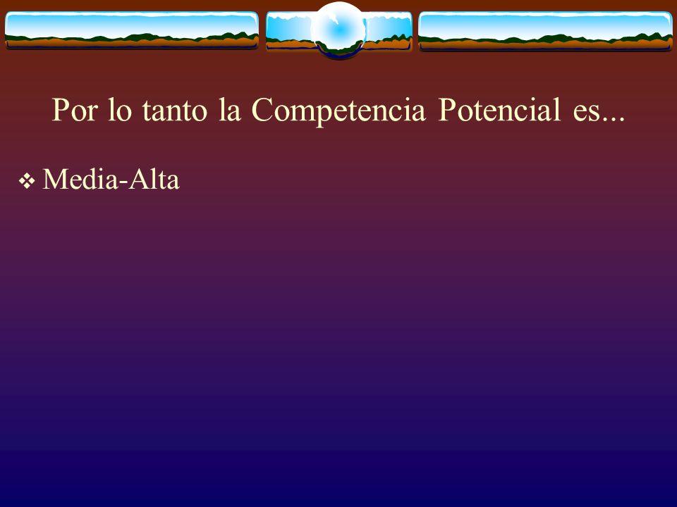 Por lo tanto la Competencia Potencial es... Media-Alta