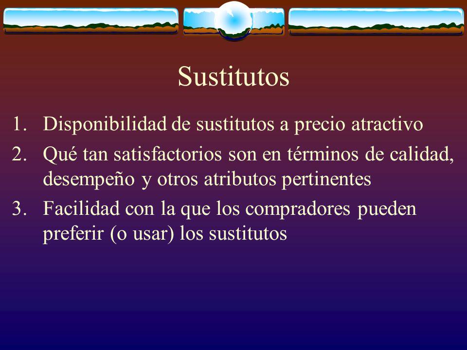 Sustitutos 1.Disponibilidad de sustitutos a precio atractivo 2.Qué tan satisfactorios son en términos de calidad, desempeño y otros atributos pertinen