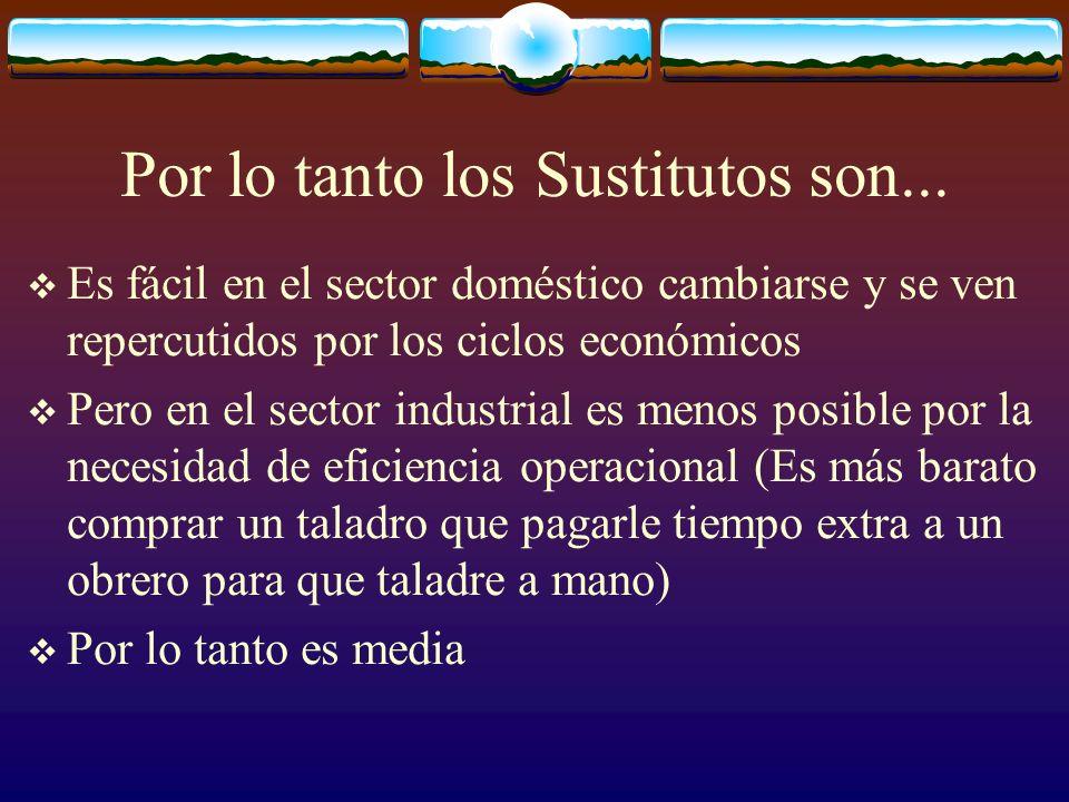 Por lo tanto los Sustitutos son... Es fácil en el sector doméstico cambiarse y se ven repercutidos por los ciclos económicos Pero en el sector industr
