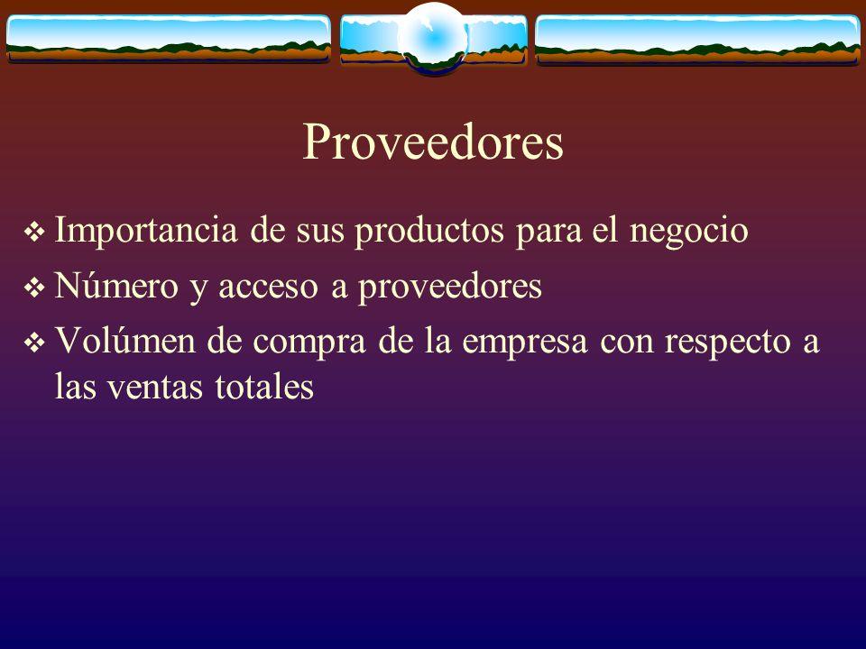Proveedores Importancia de sus productos para el negocio Número y acceso a proveedores Volúmen de compra de la empresa con respecto a las ventas total