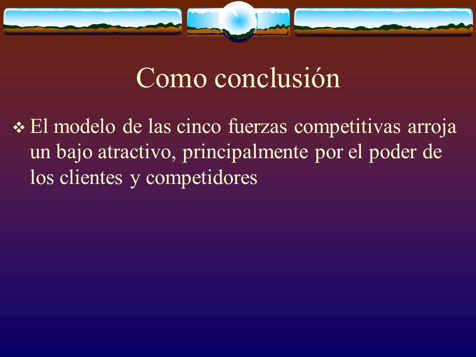Como conclusión El modelo de las cinco fuerzas competitivas arroja un bajo atractivo, principalmente por el poder de los clientes y competidores