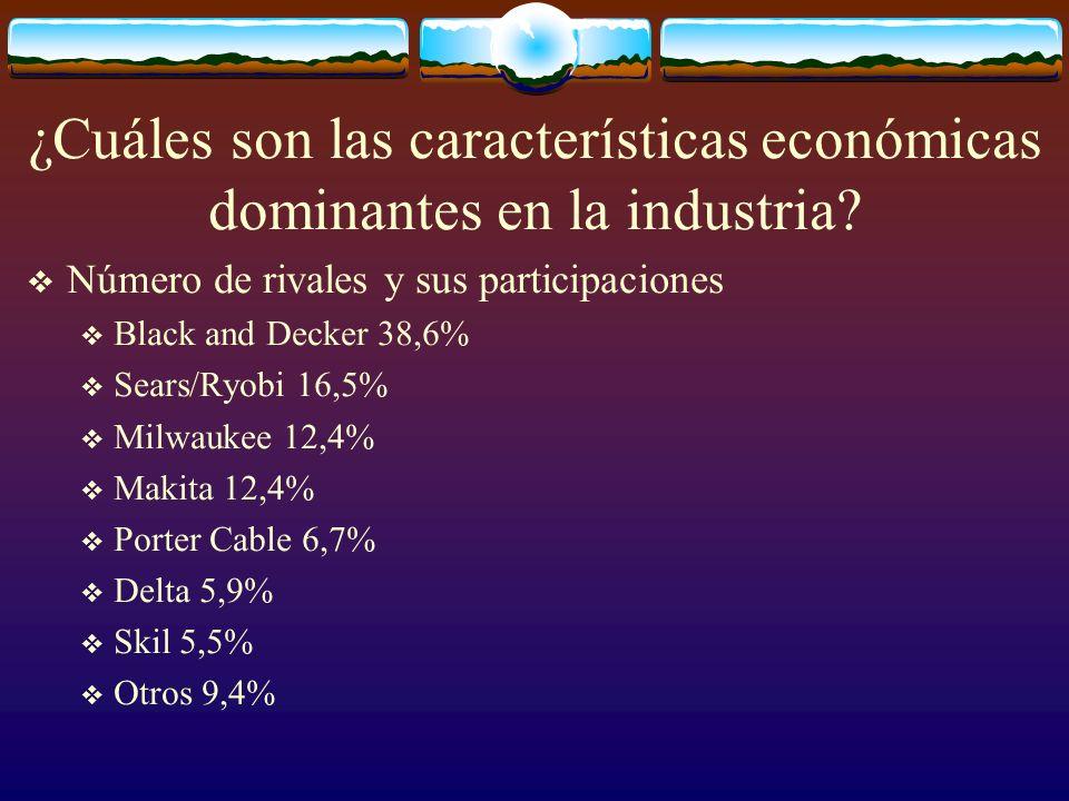 ¿Cuáles son las características económicas dominantes en la industria? Número de rivales y sus participaciones Black and Decker 38,6% Sears/Ryobi 16,5