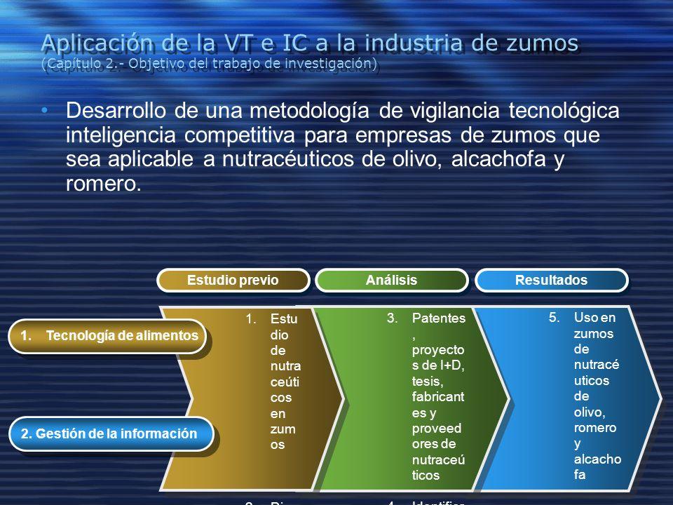 Aplicación de la VT e IC a la industria de zumos (Capítulo 2.- Objetivo del trabajo de investigación) Desarrollo de una metodología de vigilancia tecnológica inteligencia competitiva para empresas de zumos que sea aplicable a nutracéuticos de olivo, alcachofa y romero.