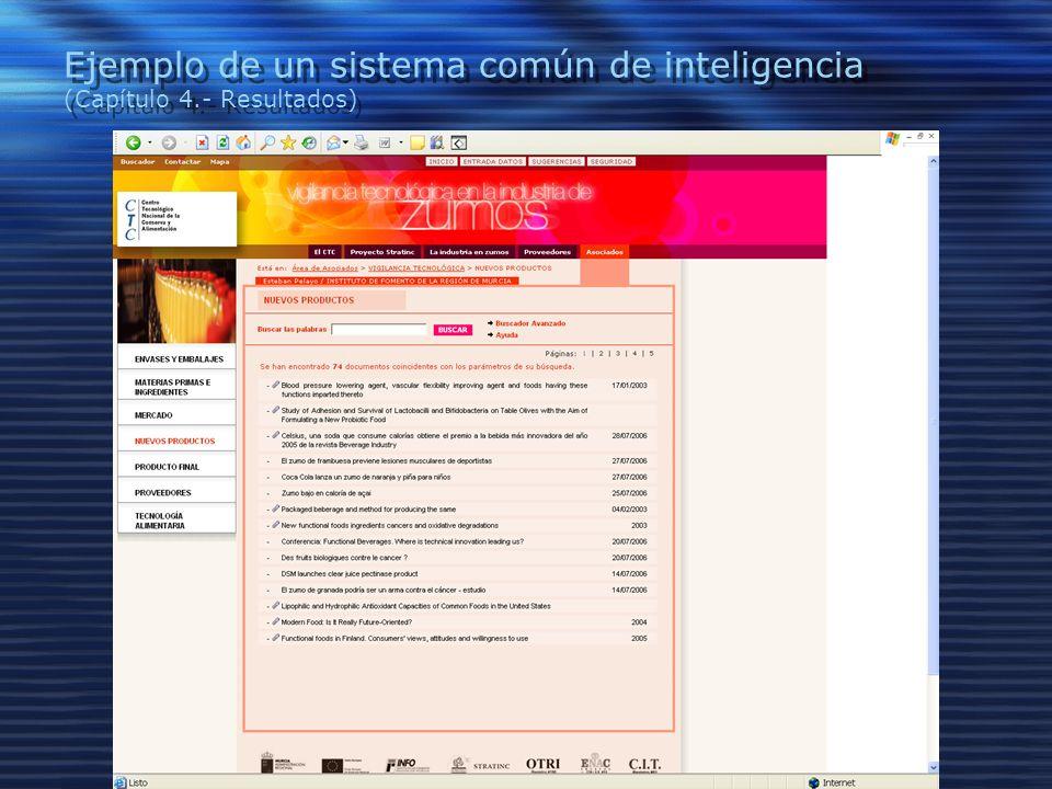 Ejemplo de un sistema común de inteligencia (Capítulo 4.- Resultados)