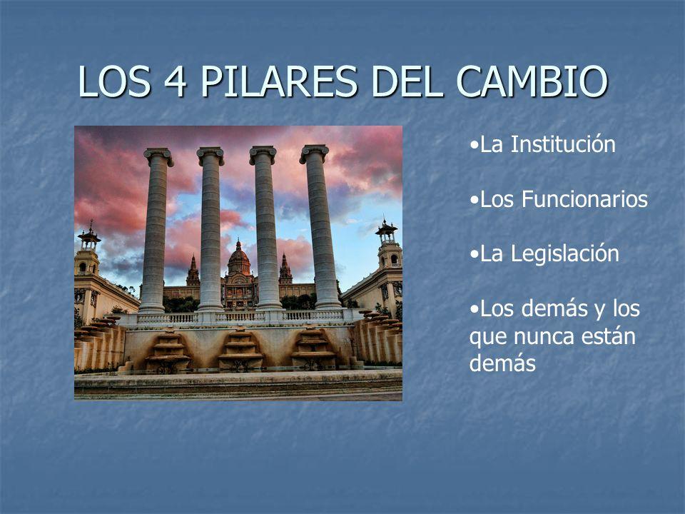 LOS 4 PILARES DEL CAMBIO La Institución Los Funcionarios La Legislación Los demás y los que nunca están demás