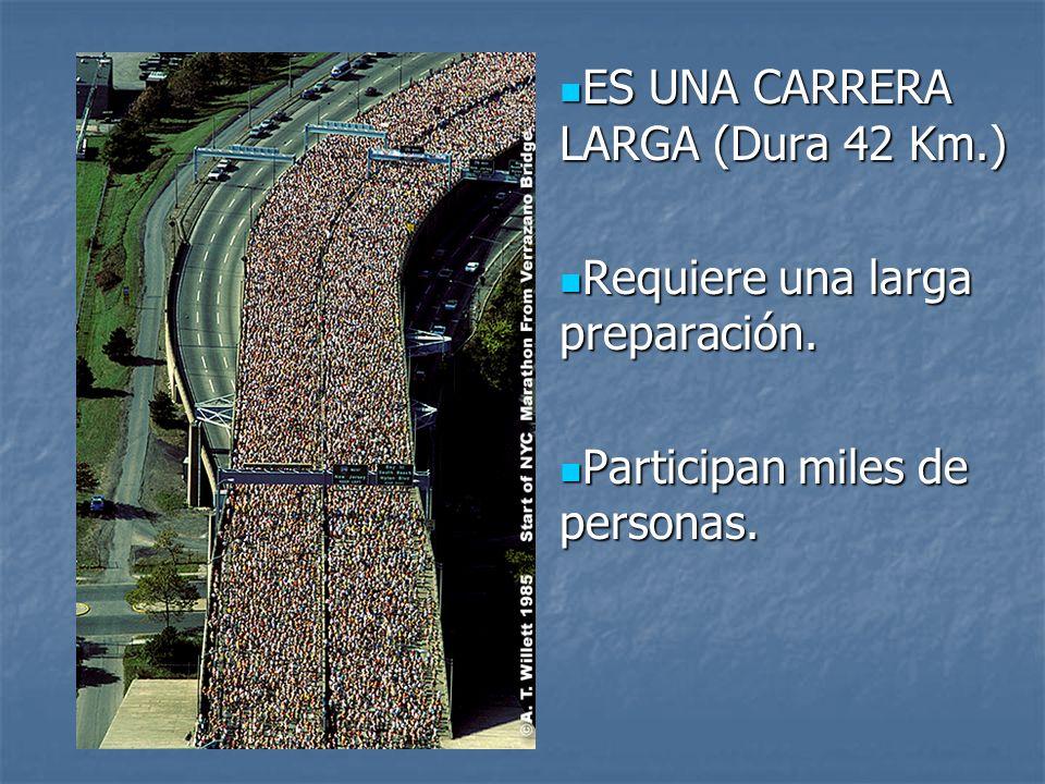 ES UNA CARRERA LARGA (Dura 42 Km.) ES UNA CARRERA LARGA (Dura 42 Km.) Requiere una larga preparación.