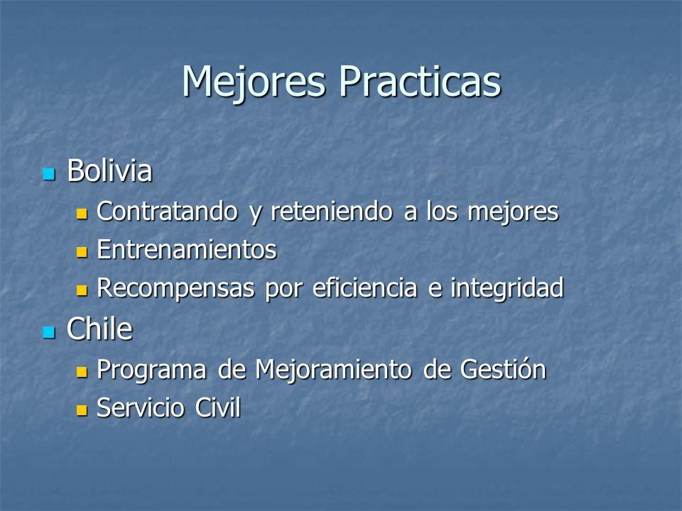 Mejores Practicas Bolivia Bolivia Contratando y reteniendo a los mejores Contratando y reteniendo a los mejores Entrenamientos Entrenamientos Recompensas por eficiencia e integridad Recompensas por eficiencia e integridad Chile Chile Programa de Mejoramiento de Gestión Programa de Mejoramiento de Gestión Servicio Civil Servicio Civil