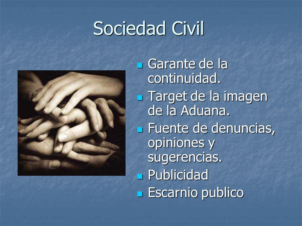 Sociedad Civil Garante de la continuidad. Garante de la continuidad.