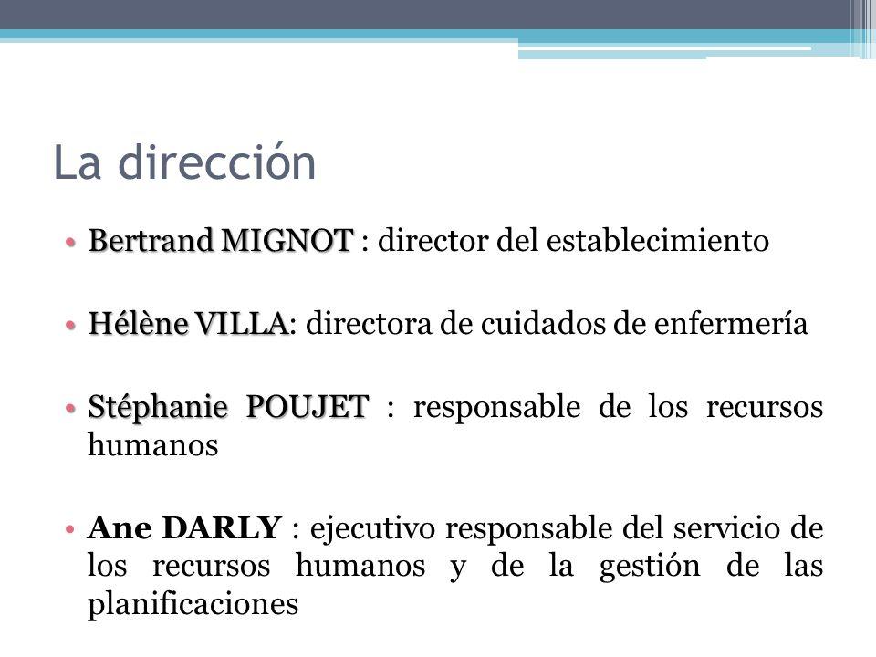 La dirección Bertrand MIGNOTBertrand MIGNOT : director del establecimiento Hélène VILLAHélène VILLA: directora de cuidados de enfermería Stéphanie POU