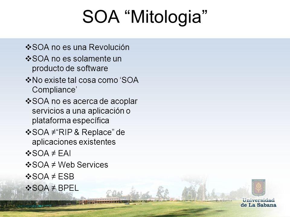 SOA Mitologia SOA no es una Revolución SOA no es solamente un producto de software No existe tal cosa como SOA Compliance SOA no es acerca de acoplar