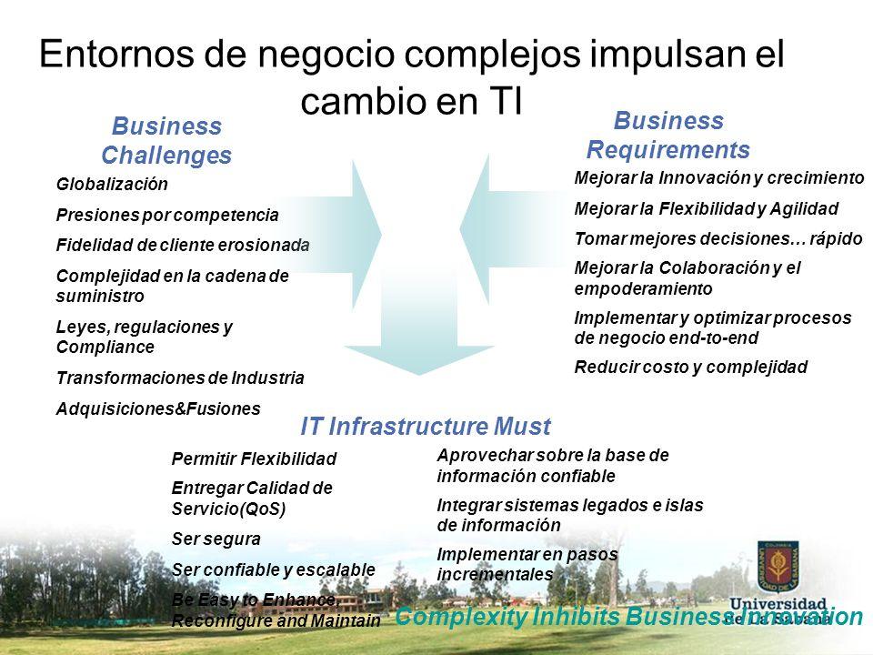 Business Challenges Mejorar la Innovación y crecimiento Mejorar la Flexibilidad y Agilidad Tomar mejores decisiones… rápido Mejorar la Colaboración y