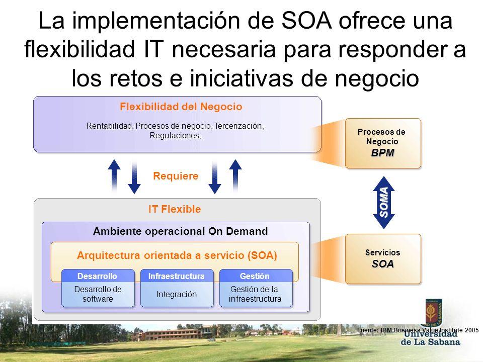 La implementación de SOA ofrece una flexibilidad IT necesaria para responder a los retos e iniciativas de negocio Rentabilidad, Procesos de negocio, T