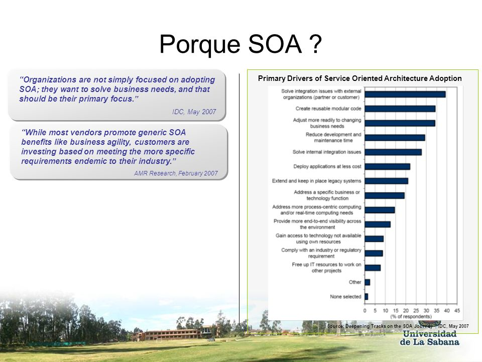Porque SOA ? Primary Drivers of Service Oriented Architecture Adoption Source: Deepening Tracks on the SOA Journey, IDC, May 2007 While most vendors p