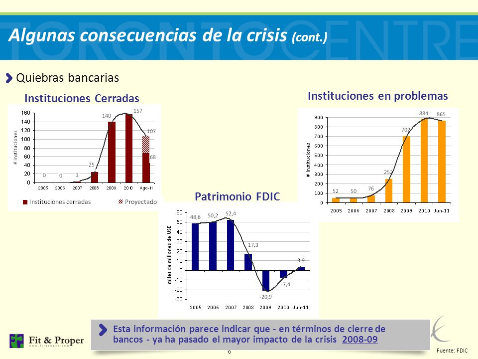 7 Algunas consecuencias de la crisis (cont.) Pérdida de crecimiento mundial y modesta recuperación Fuente: Perspectivas de la Economía Mundial, FMI.