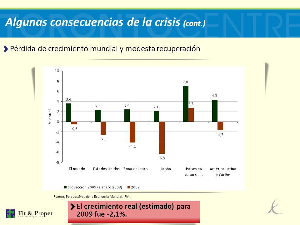 9 Algunas consecuencias de la crisis (cont.) Pérdida de crecimiento mundial y modesta recuperación Fuente: Perspectivas de la Economía Mundial, FMI.