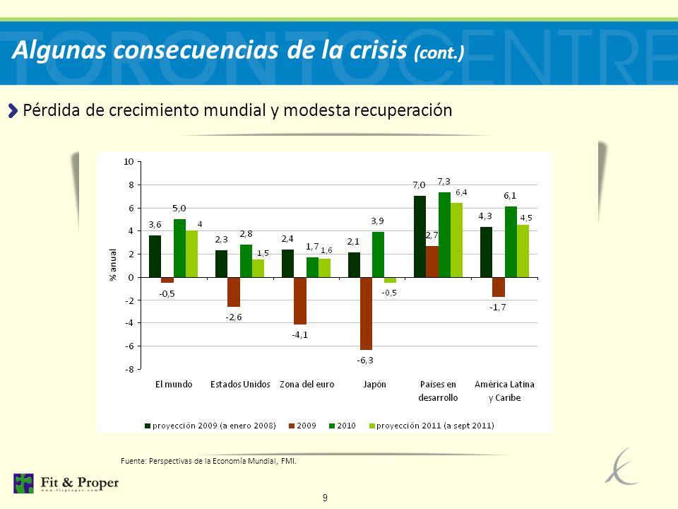 10 Algunas consecuencias de la crisis (cont.) Pérdida de crecimiento mundial y modesta recuperación Se observa una caída en las perspectivas de crecimiento del FMI para 2011 entre junio y septiembre.