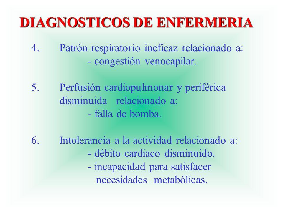 DIAGNOSTICOS DE ENFERMERIA 4.Patrón respiratorio ineficaz relacionado a: - congestión venocapilar. 5.Perfusión cardiopulmonar y periférica disminuida