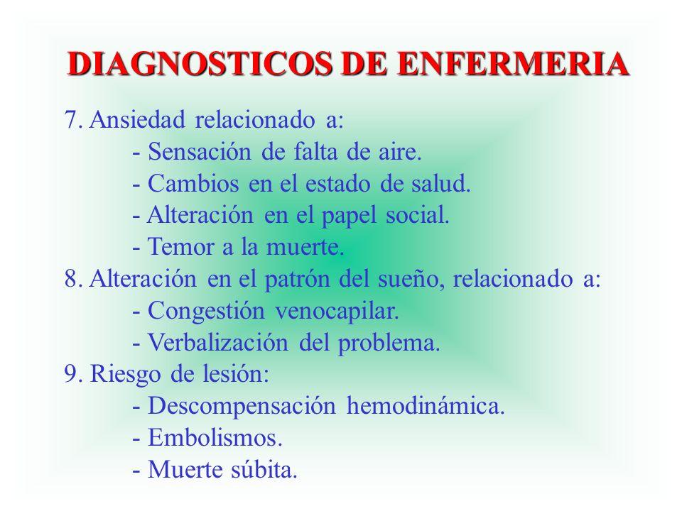 DIAGNOSTICOS DE ENFERMERIA 7. Ansiedad relacionado a: - Sensación de falta de aire. - Cambios en el estado de salud. - Alteración en el papel social.