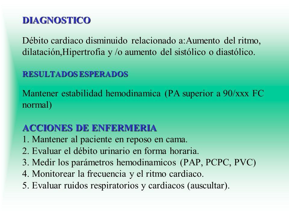 DIAGNOSTICO RESULTADOS ESPERADOS ACCIONES DE ENFERMERIA DIAGNOSTICO Débito cardiaco disminuido relacionado a:Aumento del ritmo, dilatación,Hipertrofia