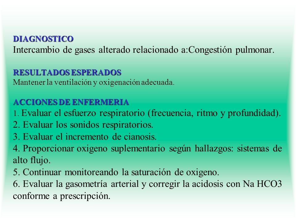 DIAGNOSTICO RESULTADOS ESPERADOS ACCIONES DE ENFERMERIA DIAGNOSTICO Intercambio de gases alterado relacionado a:Congestión pulmonar. RESULTADOS ESPERA
