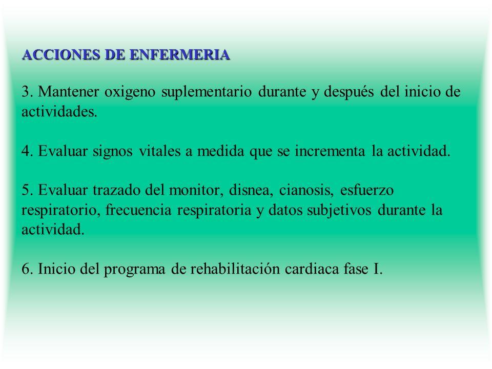 ACCIONES DE ENFERMERIA ACCIONES DE ENFERMERIA 3. Mantener oxigeno suplementario durante y después del inicio de actividades. 4. Evaluar signos vitales