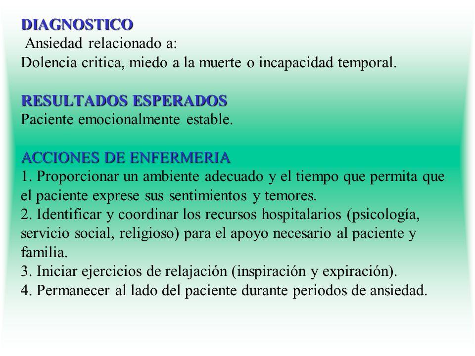 DIAGNOSTICO RESULTADOS ESPERADOS ACCIONES DE ENFERMERIA DIAGNOSTICO Ansiedad relacionado a: Dolencia critica, miedo a la muerte o incapacidad temporal