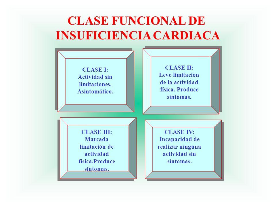 CLASE FUNCIONAL DE INSUFICIENCIA CARDIACA CLASE I: Actividad sin limitaciones. Asintomático. CLASE II: Leve limitación de la actividad física. Produce