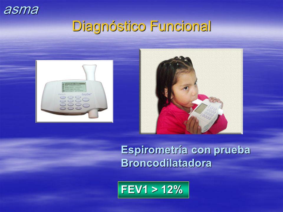 Espirometría con prueba Broncodilatadora FEV1 > 12% Diagnóstico Funcional asma