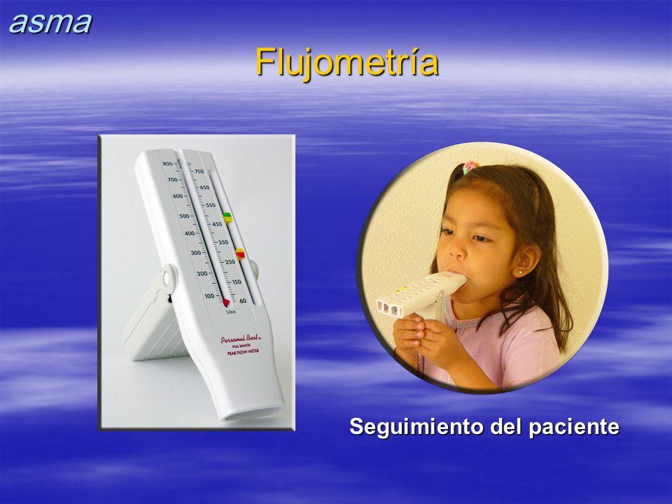 Seguimiento del paciente Flujometríaasma