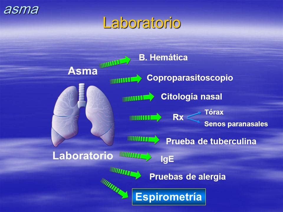 Asma Laboratorio Espirometría B. Hemática Coproparasitoscopio Citología nasal Rx Tórax Senos paranasales Prueba de tuberculina IgE Pruebas de alergia
