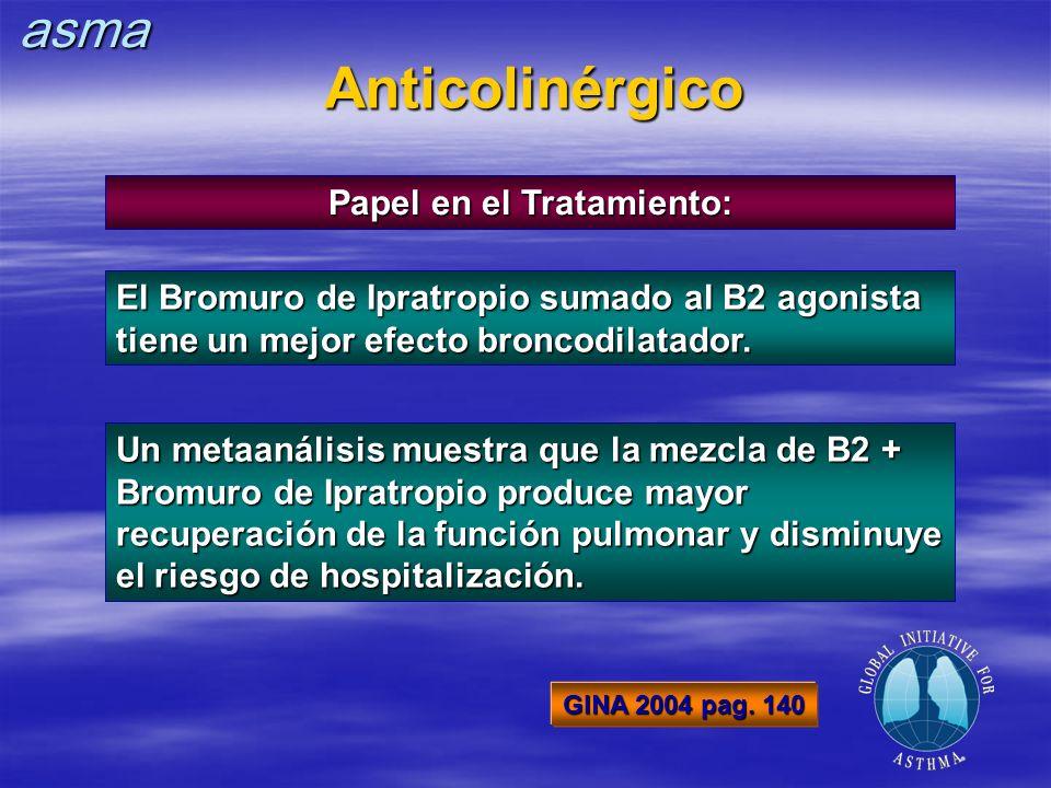 Anticolinérgico GINA 2004 pag. 140 Papel en el Tratamiento: El Bromuro de Ipratropio sumado al B2 agonista tiene un mejor efecto broncodilatador. Un m