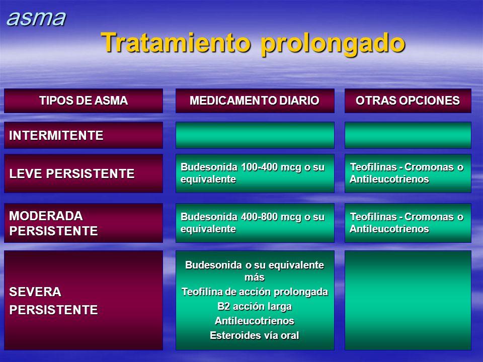 Tratamiento prolongado Budesonida o su equivalente más Teofilina de acción prolongada B2 acción larga Antileucotrienos Esteroides vía oral SEVERAPERSI