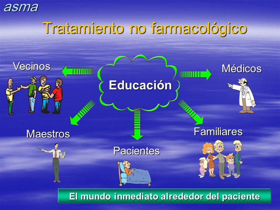 El mundo inmediato alrededor del paciente Tratamiento no farmacológico Vecinos Educación Maestros Pacientes Familiares Médicosasma