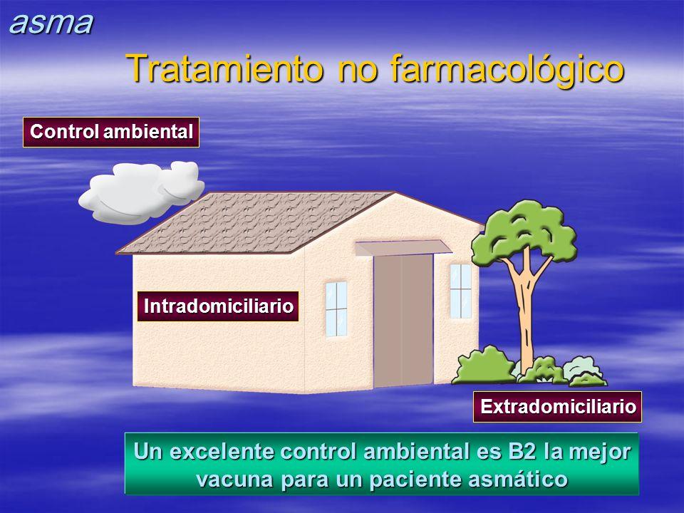 Un excelente control ambiental es B2 la mejor vacuna para un paciente asmático Tratamiento no farmacológico Control ambiental Intradomiciliario Extrad