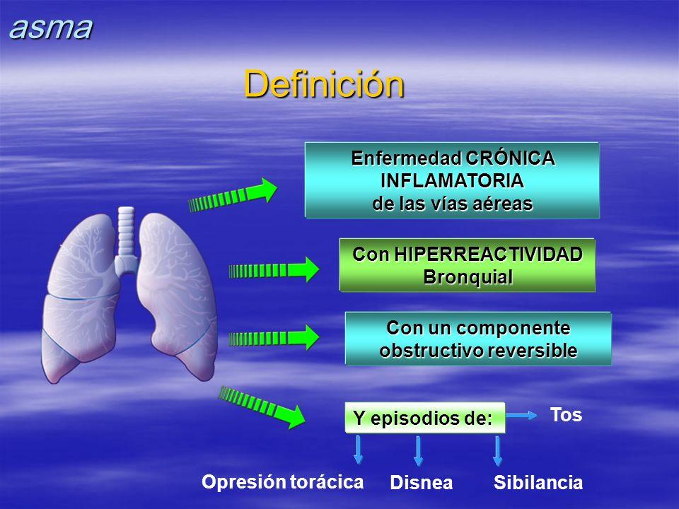 Definición Tos Opresión torácicaSibilanciaDisnea Con HIPERREACTIVIDAD Bronquial Enfermedad CRÓNICA INFLAMATORIA de las vías aéreas Con un componente o