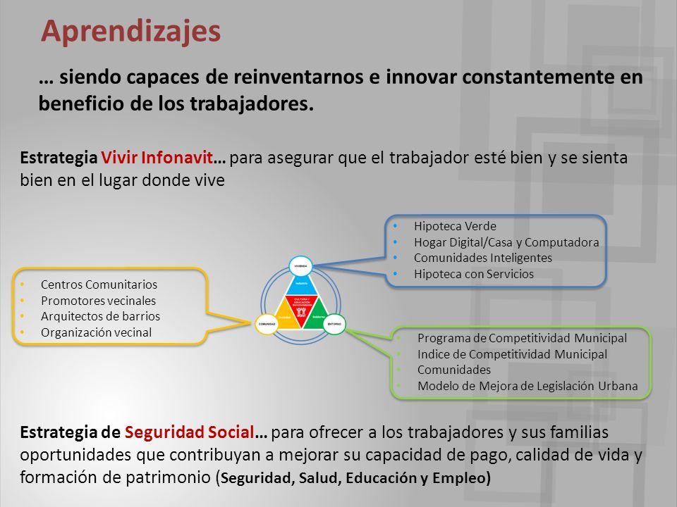 … siendo capaces de reinventarnos e innovar constantemente en beneficio de los trabajadores.
